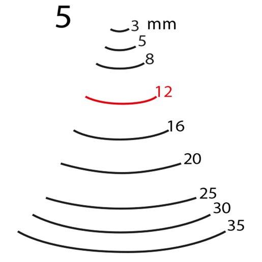 12 mm