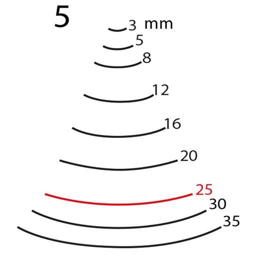 25 mm