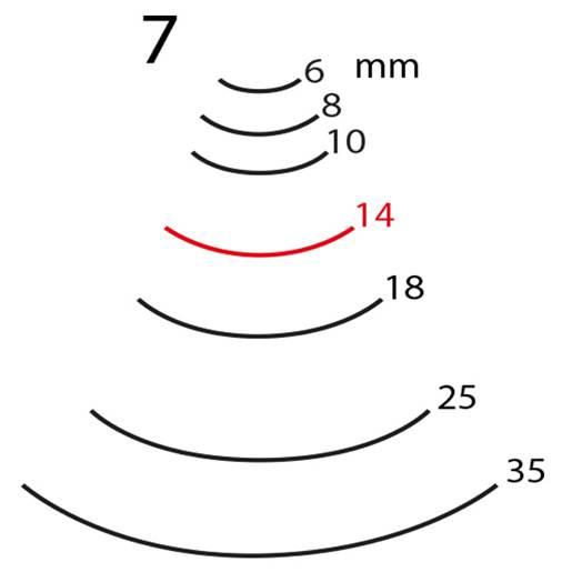 14 mm